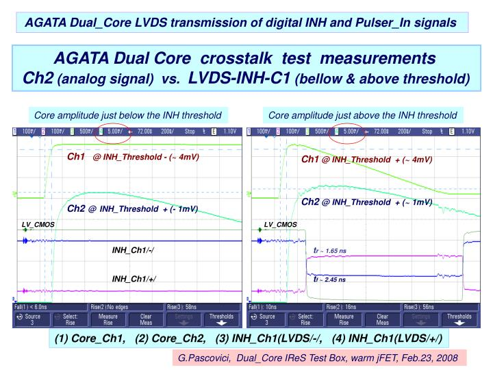 AGATA Dual_Core LVDS transmission of digital INH and Pulser_In signals