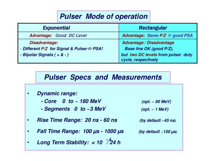 Pulser  Mode of operation