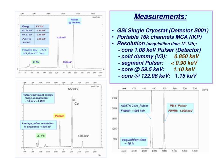 Measurements: