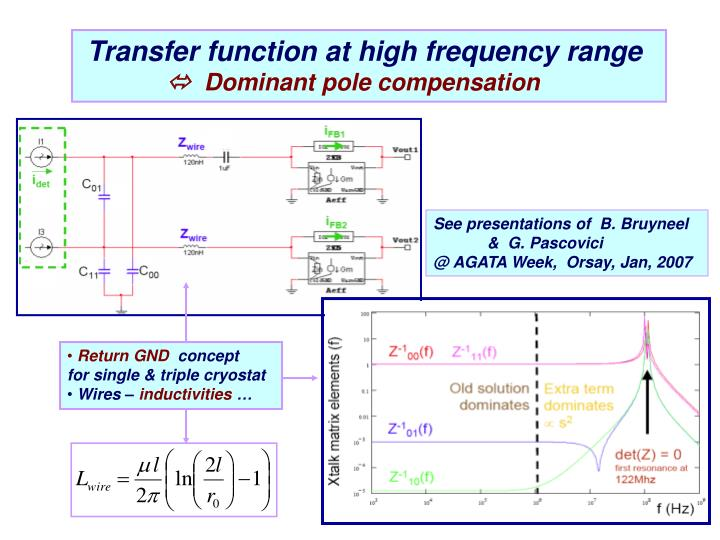 Transfer function at high frequency range