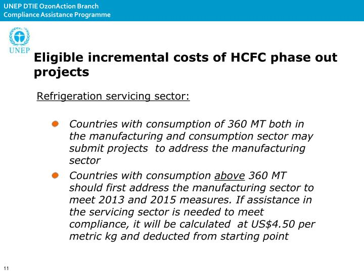 Eligible incremental costs of HCFC phase out projects