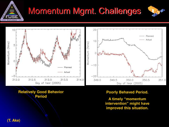 Momentum Mgmt. Challenges