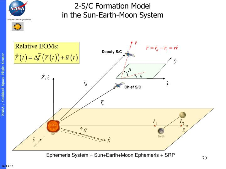 2-S/C Formation Model