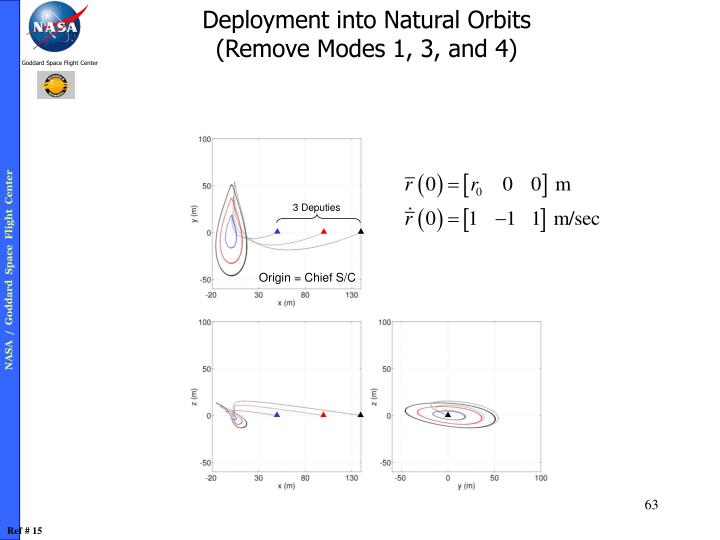 Deployment into Natural Orbits