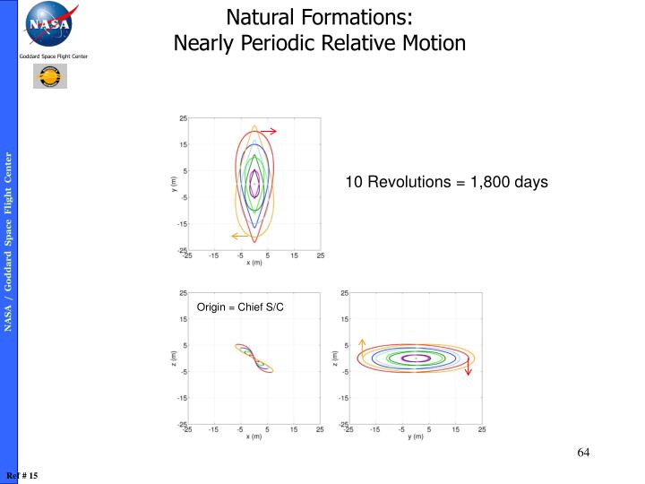 Natural Formations: