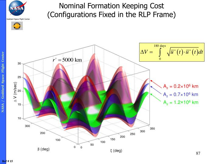 Nominal Formation Keeping Cost