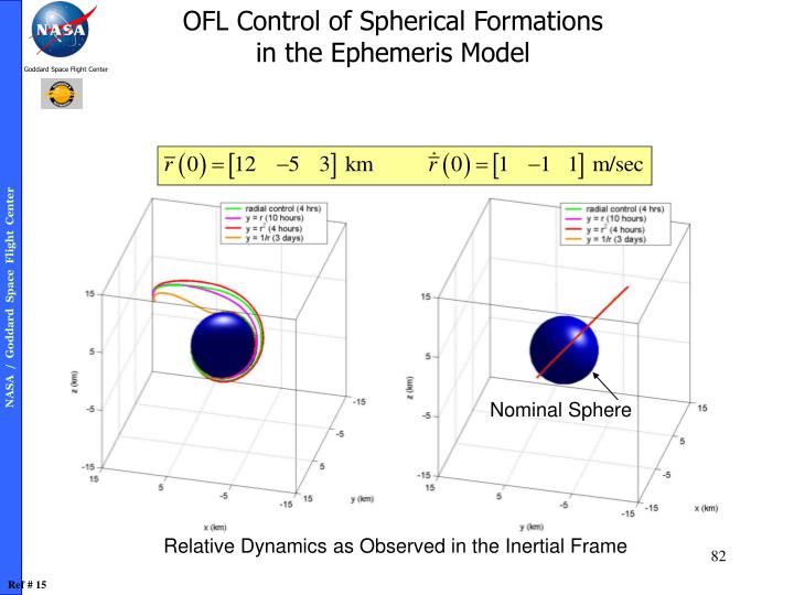 OFL Control of Spherical Formations