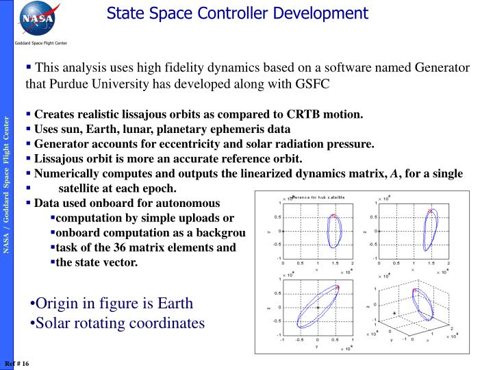 State Space Controller Development