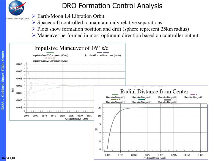 DRO Formation Control Analysis