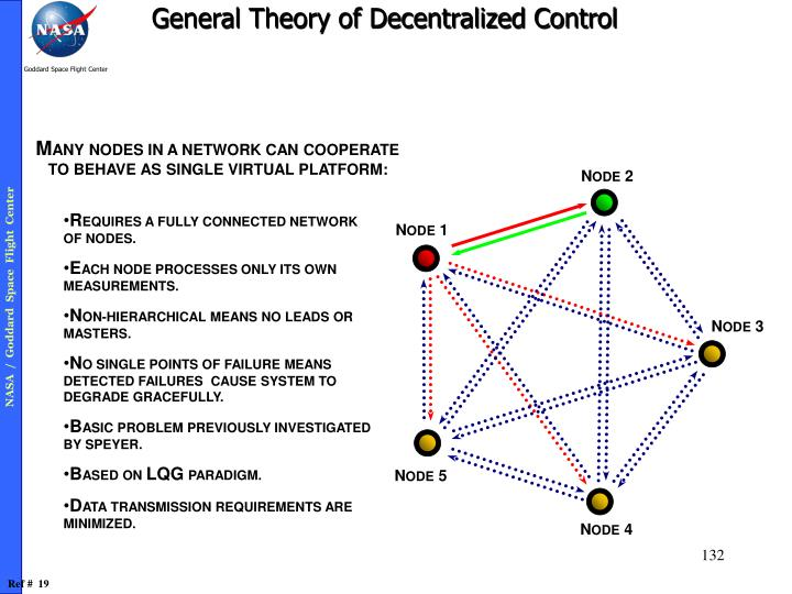 General Theory of Decentralized Control