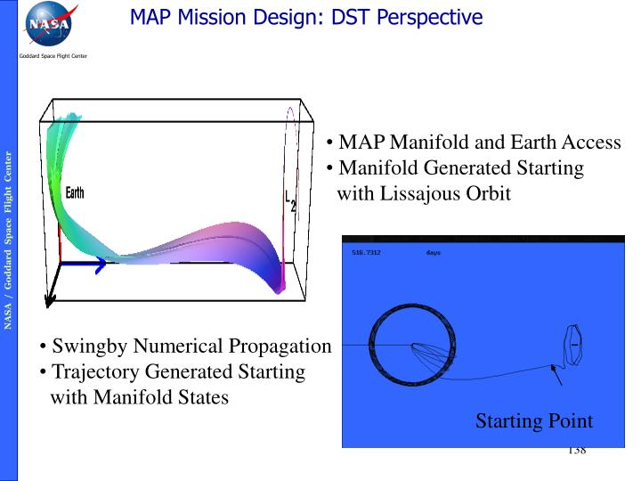 MAP Mission Design: DST Perspective