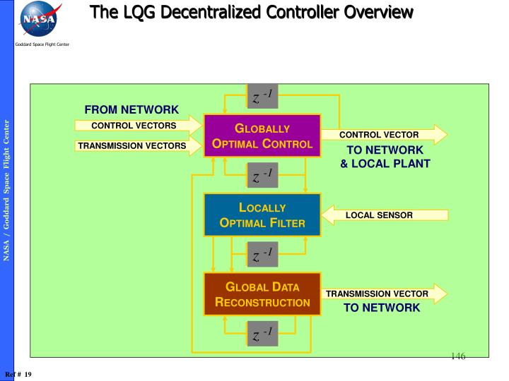 The LQG Decentralized Controller Overview
