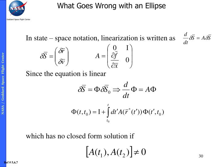 What Goes Wrong with an Ellipse