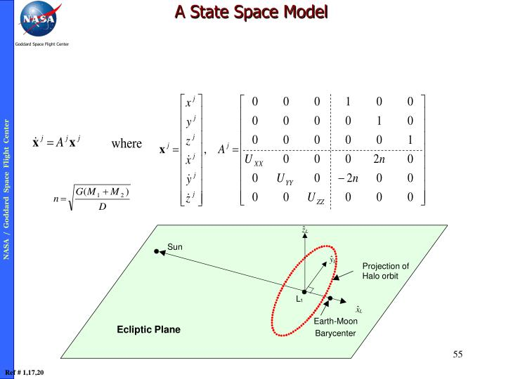 A State Space Model