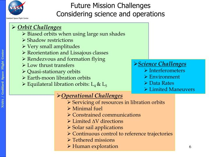 Future Mission Challenges