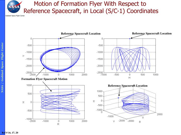 Motion of Formation Flyer With Respect to