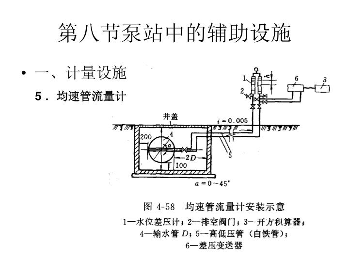第八节泵站中的辅助设施