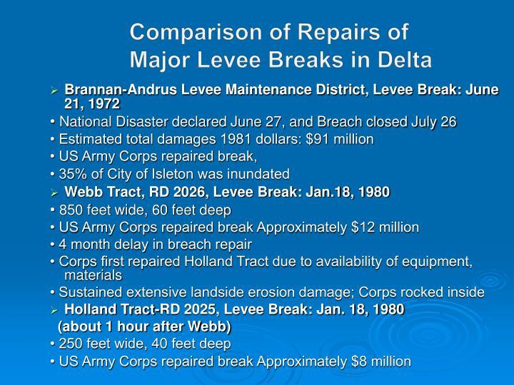 Comparison of Repairs of