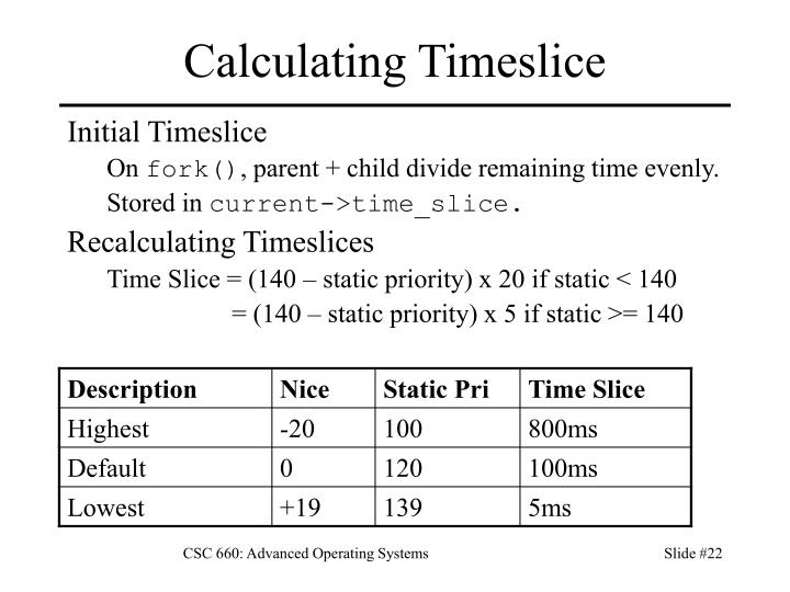 Calculating Timeslice