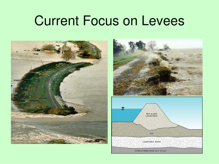 Current Focus on Levees