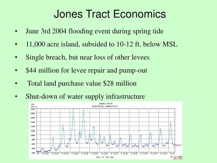 Jones Tract Economics