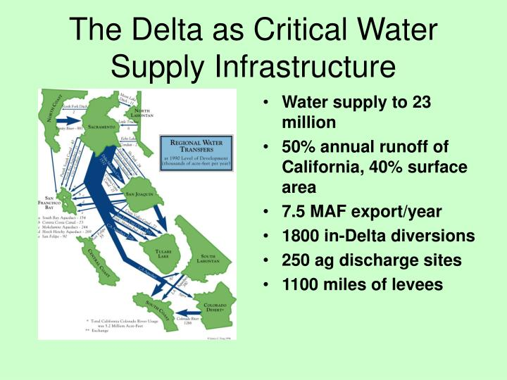 The Delta as Critical Water Supply Infrastructure