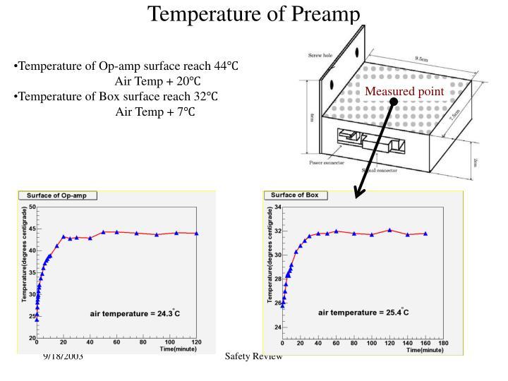 Temperature of Preamp