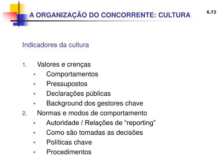 A ORGANIZAÇÃO DO CONCORRENTE: CULTURA