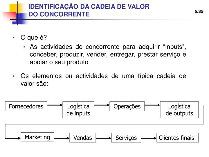 IDENTIFICAÇÃO DA CADEIA DE VALOR