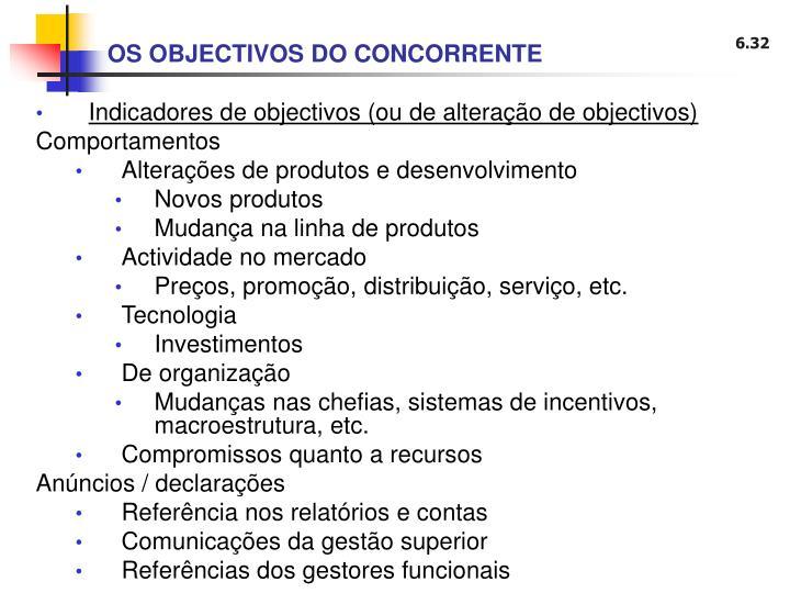OS OBJECTIVOS DO CONCORRENTE