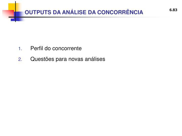 OUTPUTS DA ANÁLISE DA CONCORRÊNCIA