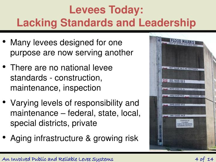 Levees Today:                             Lacking Standards and Leadership