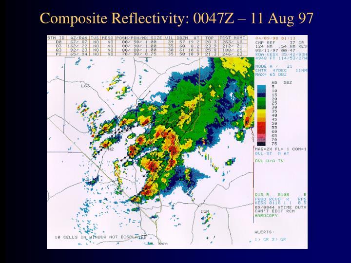 Composite Reflectivity: 0047Z – 11 Aug 97