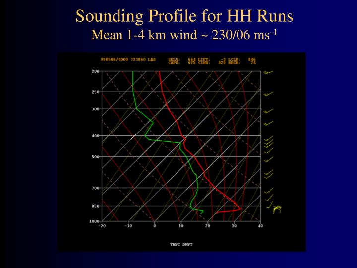 Sounding Profile for HH Runs