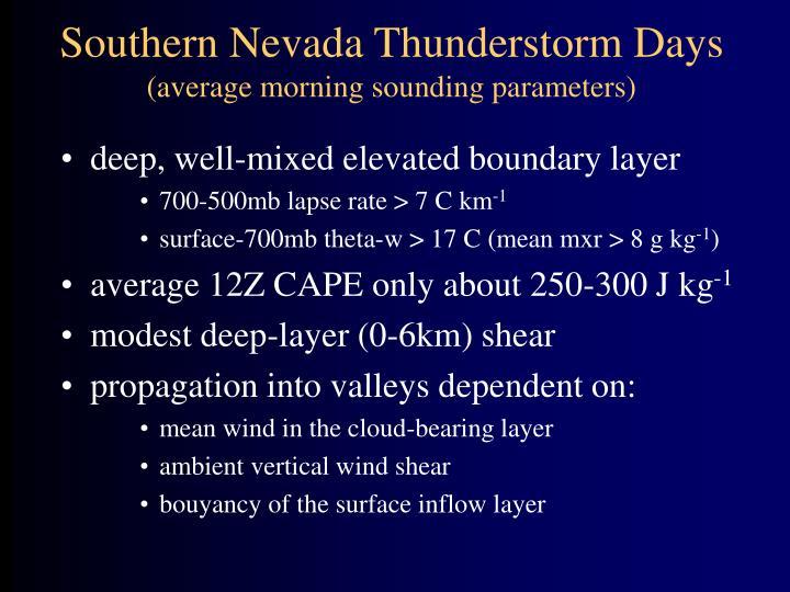 Southern Nevada Thunderstorm Days