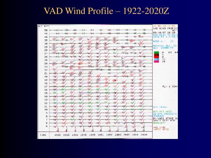 VAD Wind Profile – 1922-2020Z
