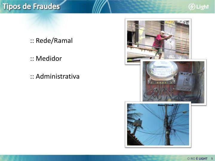 Tipos de Fraudes