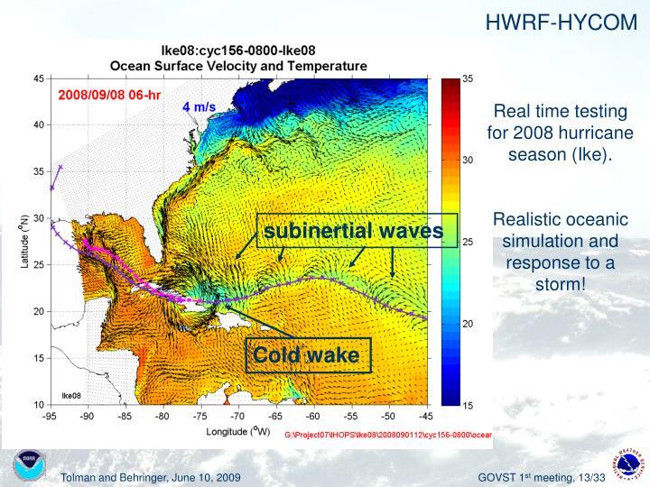 subinertial waves