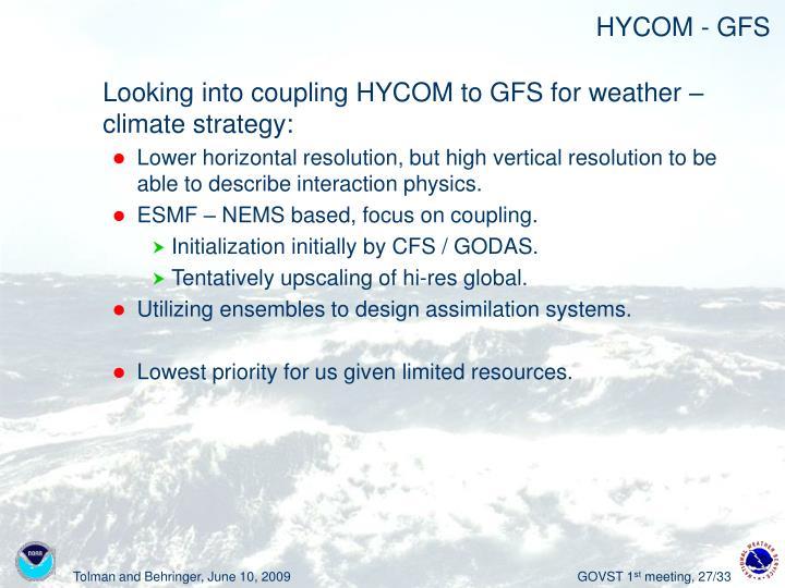 HYCOM - GFS