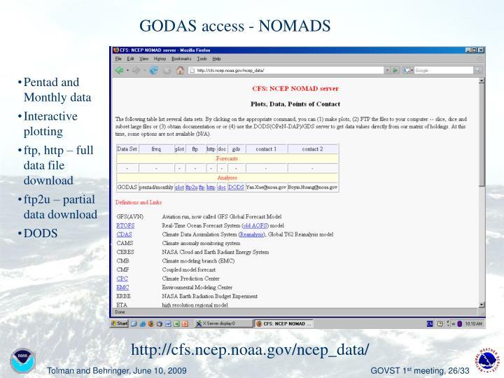 GODAS access - NOMADS