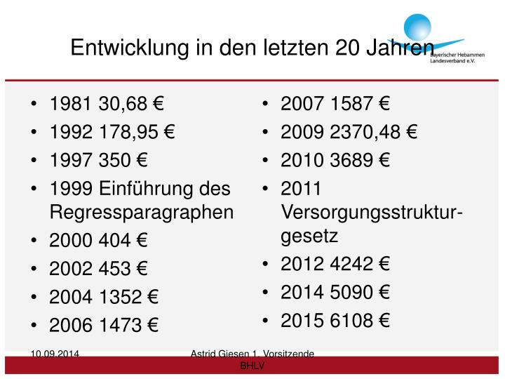 1981 30,68 €