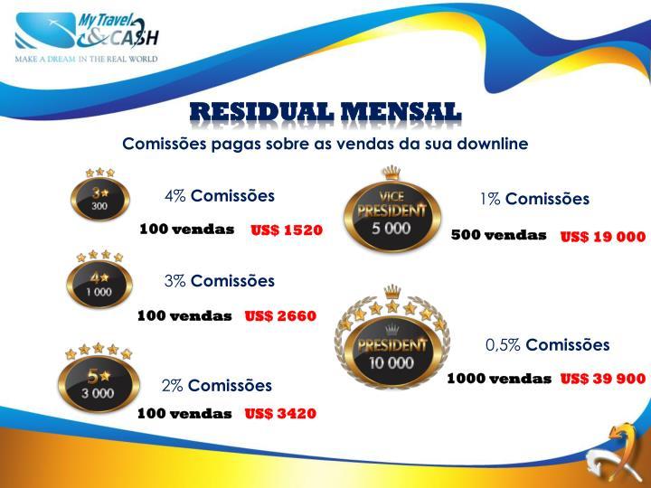 RESIDUAL MENSAL