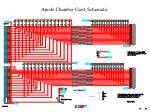 anode chamber card schematic