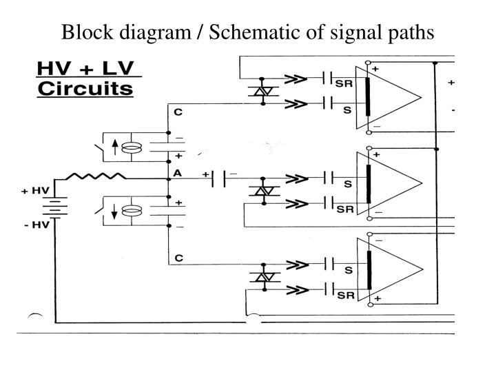 Block diagram / Schematic of signal paths