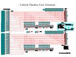 cathode chamber card schematic