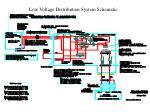 low voltage distribution system schematic