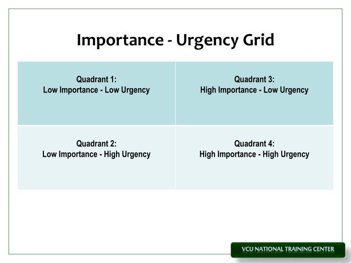 Importance - Urgency Grid