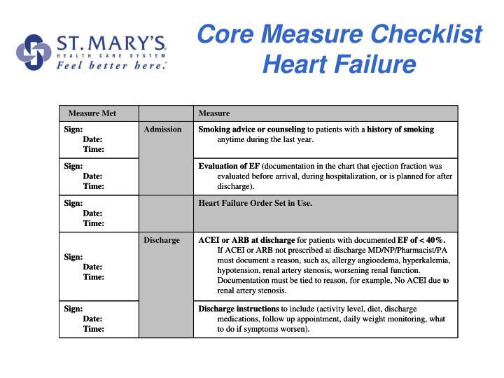 Core Measure Checklist