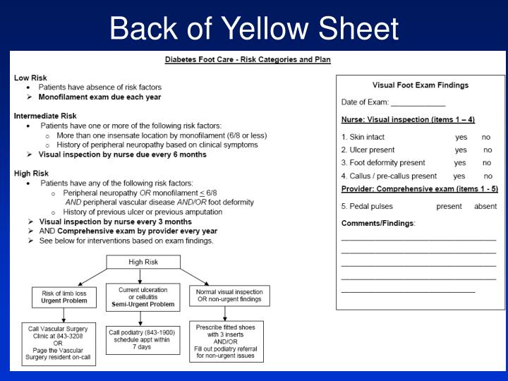 Back of Yellow Sheet