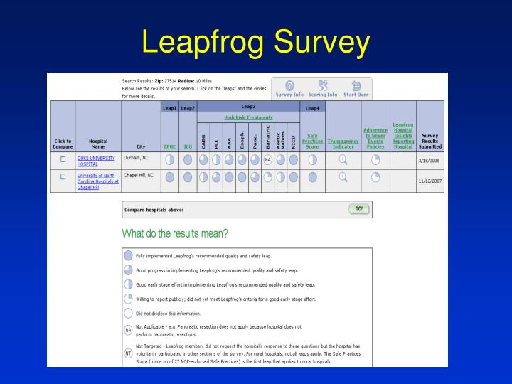 Leapfrog Survey